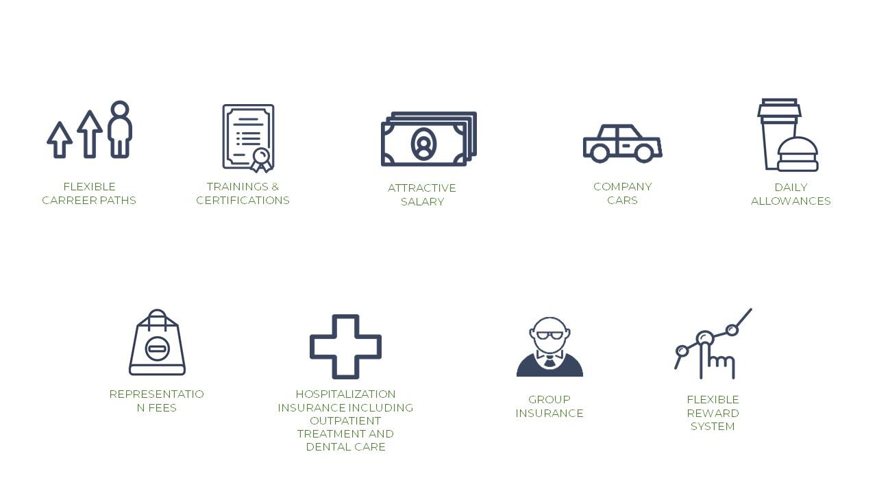 Compensation & Benefits - Business & Decision Life Science EN  Compensation & ...